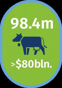 Livestock_graphic2